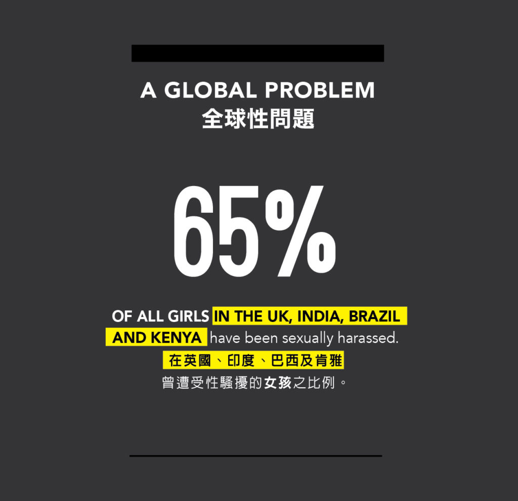 Sexual Harassment, Global Problem